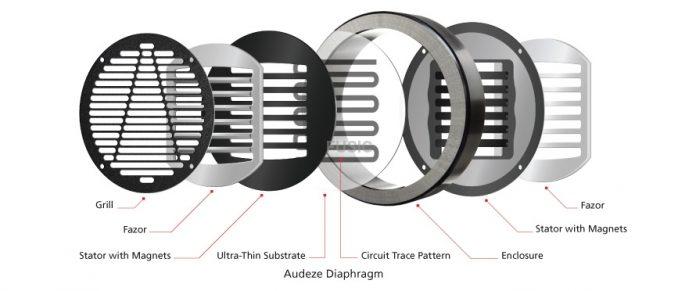 audeze, planar magnetic, tintucaudio