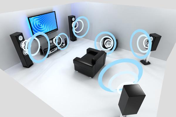 surround sound, âm thanh vòm, tintucaudio