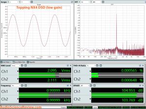 topping NX4dsd đồ thị âm